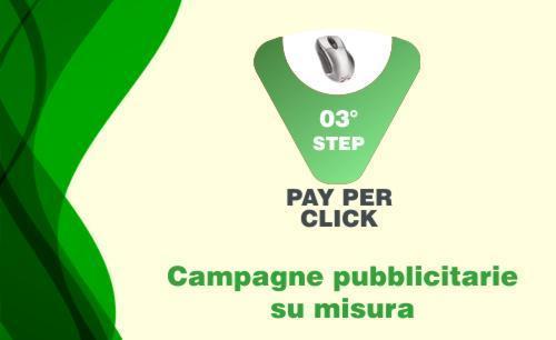Campagna Pubblicitaria per promuovere Attività attarverso il Web Marketing