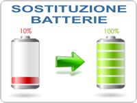 Sostituzione batterie Bentel Roma