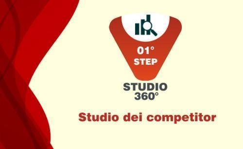 Studio della richiesta sui motori di ricerca e servizio Redazione e Scrittura testi per siti web a Milano Loreto