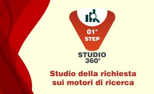 Studio della richiesta sui motori di ricerca e servizio Redazione e Scrittura testi per siti web a Milano via Bianca Maria