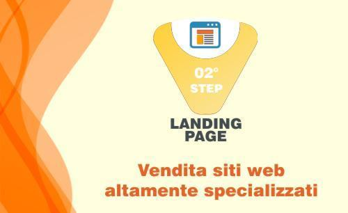 Vendita Siti web e servizio Copywriter a Milano Via Giorgio Washington